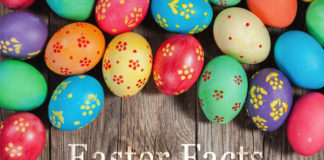 easter facts and history