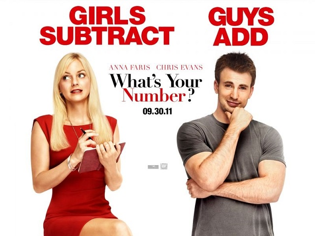 What's your number Chris Evans movie list